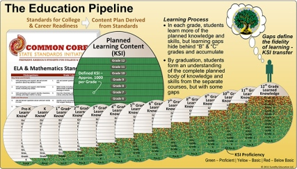 We know our students are NOT pipeline matter!