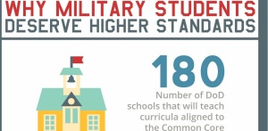 Get the full inforgraph: http://forstudentsuccess.org/why-military-students-deserve-high-standards/