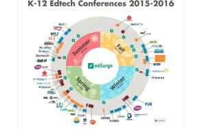 """""""EdSurge"""" just announced all the technology based conferences for the next year. You can be sure the Common Core  Machine will be there."""