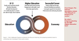States are ensnared in the alignment of education and workforce.