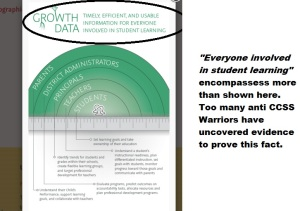 https://www.nwea.org/resources/growth-assessment-data-infographic/