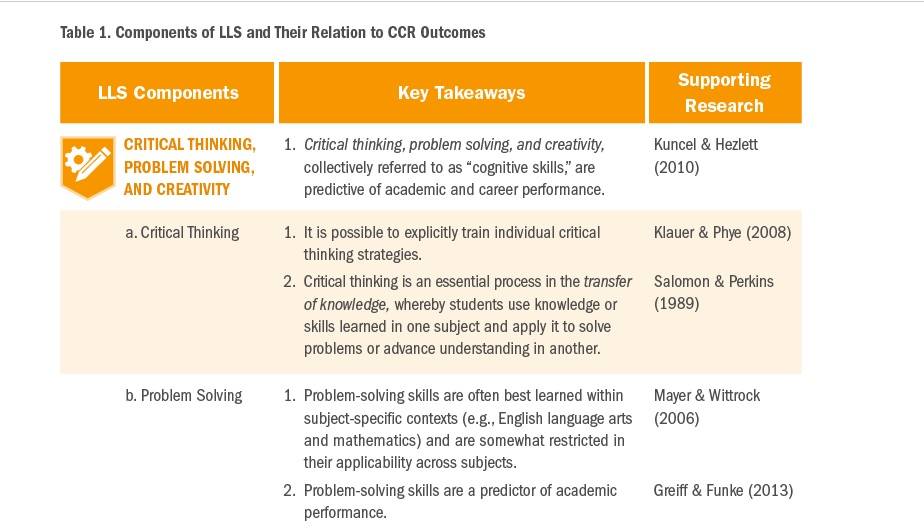 8 steps of critical thinking psychology When using critical thinking, individuals step back and reflect on the quality of  that  of six to eight students could be developed to facilitate learning and  inquiry  psychology students (n = 25) received a moderate infusion of critical  thinking.