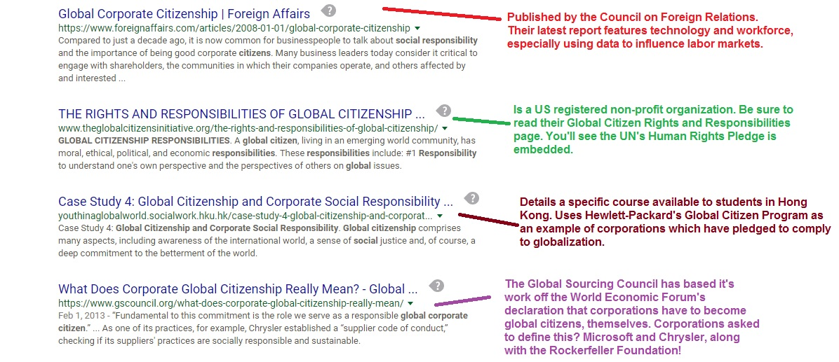 globalcitsearch